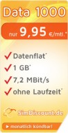 SimDiscount Mobile Data